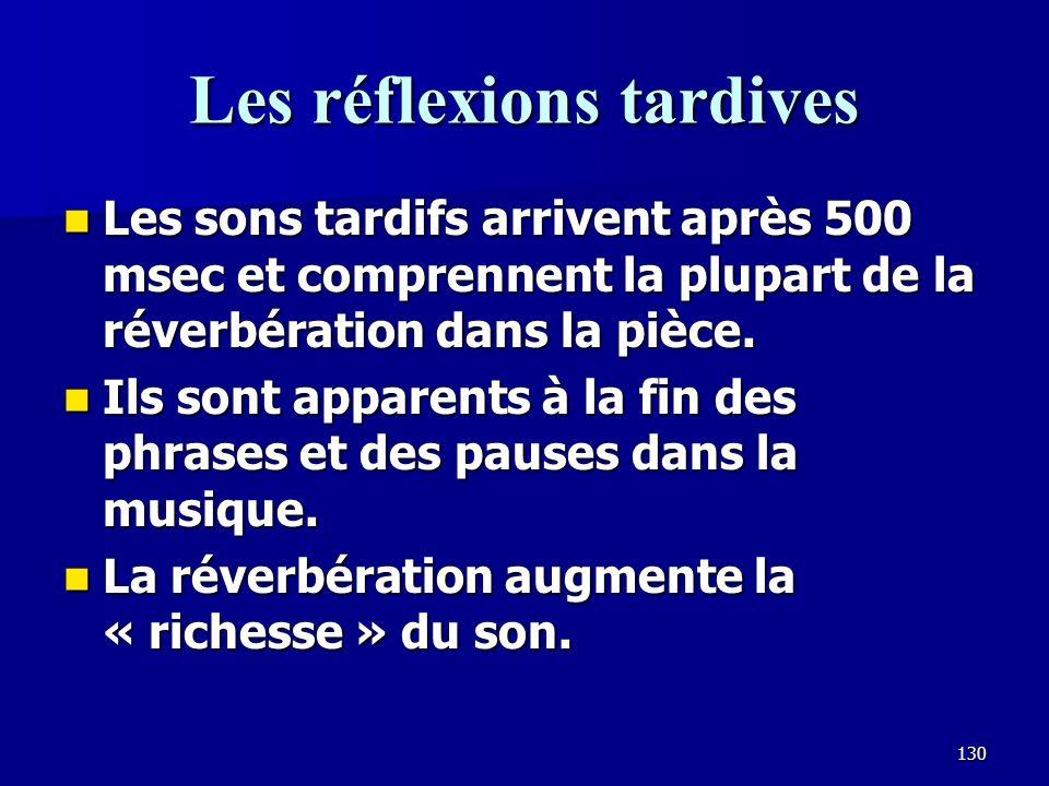 129 La réverbérance La réverbérance nest pas le même que la réverbération.
