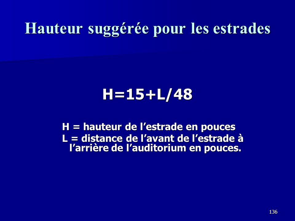 135 Les dimensions des estrades Des bonnes proportions pour une estrade sont 11 unités de profondeur par 17 unités de large.