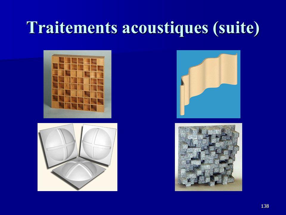 137 Traitements acoustiques commerciales