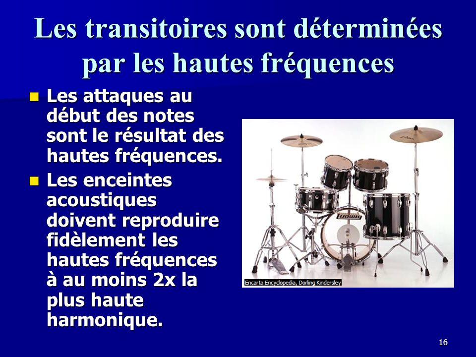 15 Loreille et le cerveau déterminent le caractère du son Loreille filtre le son dans ses fréquences distinctes et envoie linformation vers le cerveau.
