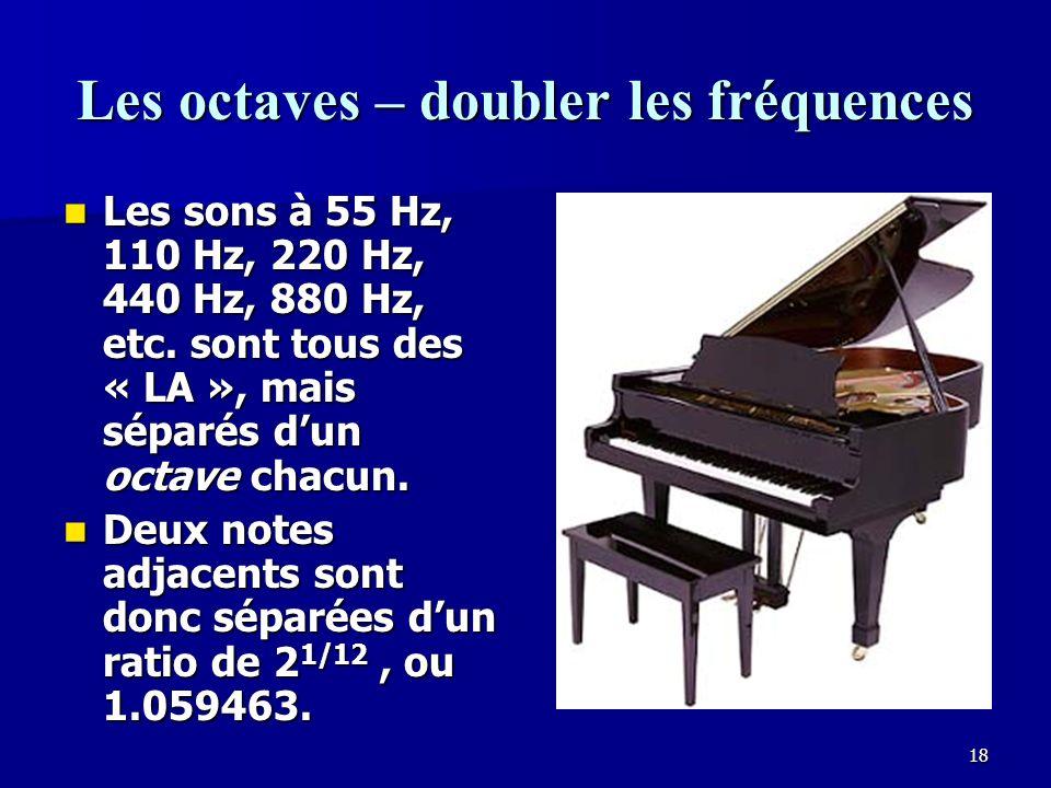 17 La phase Une onde sonore La même onde sonore avec un décalage de phase de 90 degrés.