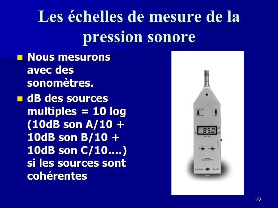 21 La variation de décibels avec voltage, courant, puissance, et distance dB = 20 x log (E1/E2) dB = 20 x log (E1/E2) dB = 20 x log (A1/A2) dB = 20 x log (A1/A2) dB = 20 x log (D1/D2) dB = 20 x log (D1/D2) dB = 10 x log (P1/P2) dB = 10 x log (P1/P2) Pour augmenter le niveau sonore de 20dB, il faut donc soit: Pour augmenter le niveau sonore de 20dB, il faut donc soit: –Augmenter la puissance de 100 fois –Augmenter le voltage de 10 fois –Augmenter lampérage de 10 fois –Diminuer la distance (à lair libre) entre lenceinte acoustique et le micro de 10 fois.