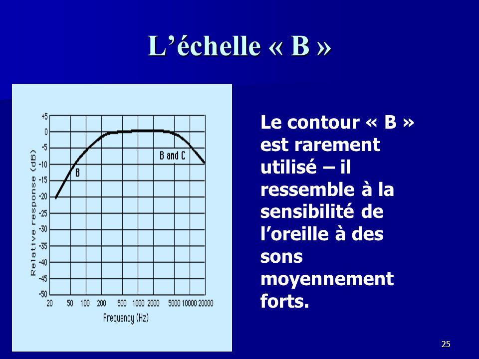 24 Les dBA Le contour « A » enlève plus de basses fréquences que les autres, et reflète la sensibilité de loreille autour dun niveau de 40 phons Les phons reflètent la sensibilité de loreille en rapport avec sa sensibilité à 1000 Hz.