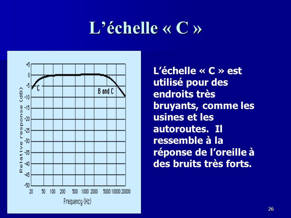 25 Léchelle « B » Le contour « B » est rarement utilisé – il ressemble à la sensibilité de loreille à des sons moyennement forts.