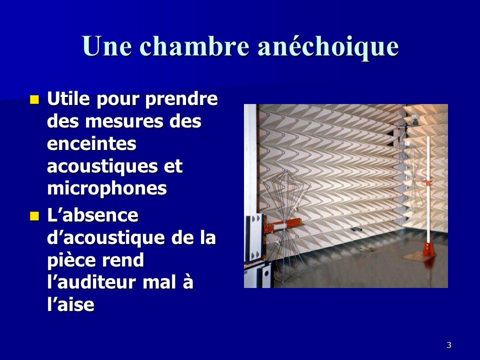 83 Ajuster la réverbération dune salle Mettre les panneaux verticaux sur les murs et le plafond qui sont absorbants sur un côté et réfléchissants sur lautre, et les tourner au besoin pour modifier le son.