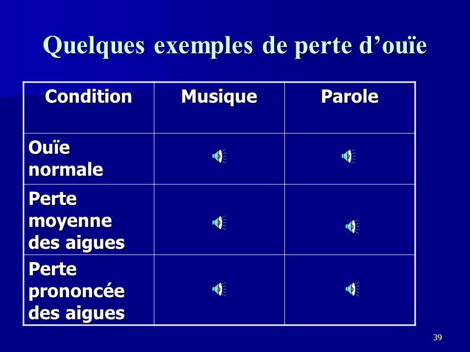 38 Les mécanismes de protection de loreille En réponse à un niveau sonore élevé qui dure quelques secondes, les muscles de loreille moyenne se contractent, réduisant la transmission du son vers loreille interne.