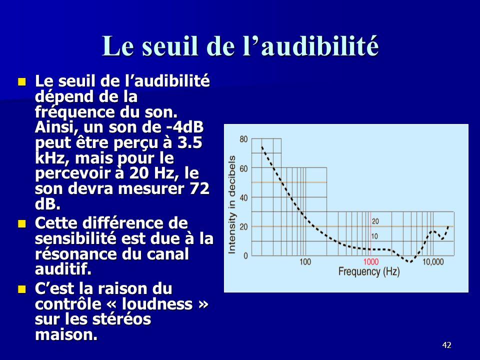 41 La gamme dynamique de loreille humaine Seuil de laudibilité – environ 4 dB à 1000 Hz.