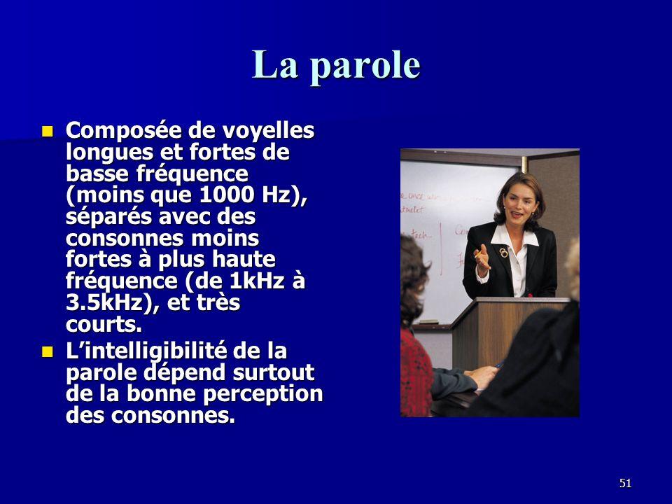 50 Les transitoires Lattaque et le déclin du son sont importants à sa clarté.