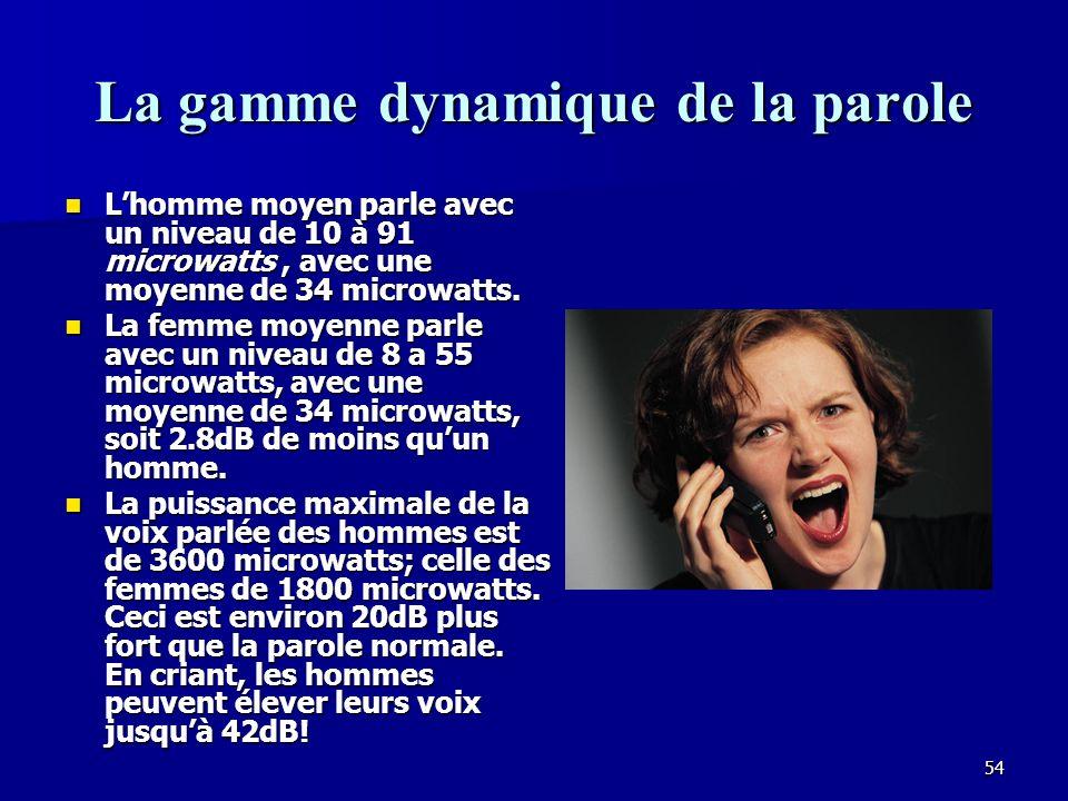 53 Le niveau normal de la voix Lhomme moyenne parle à un niveau de 64dB à un mètre lors dune conversation, et de 57dBA quand il parle dans un lieu tranquille.