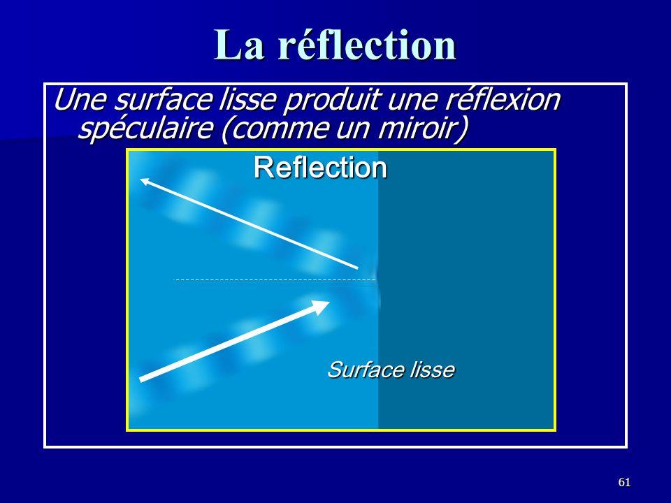 60 La projection du son Un bon auditorium sert à concentrer le sont progressivement vers larrière afin que le niveau sonore soit plus ou moins égal partout, au lieu dobéir à la loi du carré inversé, comme à lair libre.