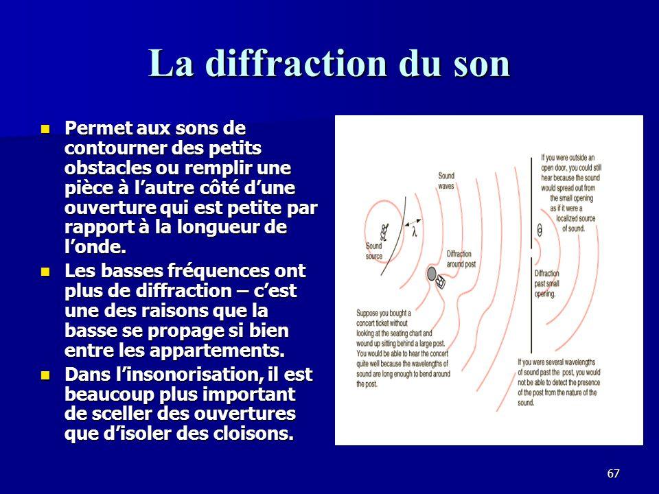 66 La diffraction Quest-ce qui arrive quand une onde est Partiellement obstruée? Diffraction