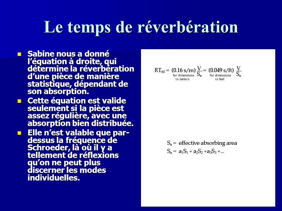 75 Exemples de différents temps de réverbération Parole, sans réverbération Parole, sans réverbération Parole, réverbération 0.6 sec Parole, réverbération 0.6 sec Parole, réverbération 0.8 sec Parole, réverbération 0.8 sec Parole, réverbération 1.3 sec Parole, réverbération 1.3 sec Musique rapide, sans réverbération Musique rapide, sans réverbération Musique rapide, 0.6 sec Musique rapide, 0.6 sec Musique rapide, 1.0 sec Musique rapide, 1.0 sec Musique rapide, 2.0 sec Musique rapide, 2.0 sec Musique rapide, 2.5 sec Musique rapide, 2.5 sec