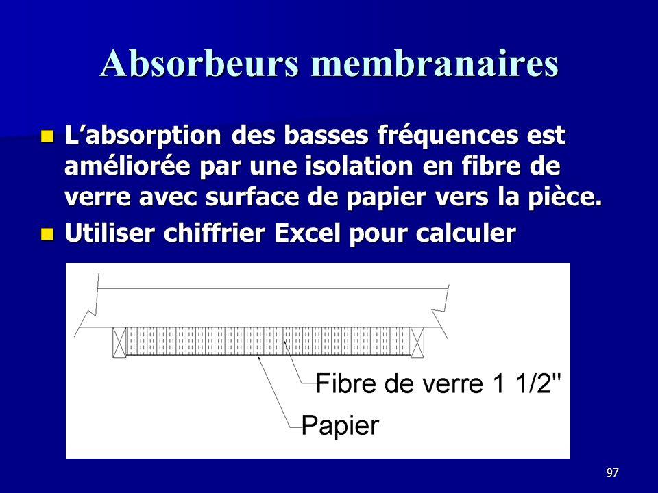 96 Les absorbeurs/diffuseurs polycylindriques Ajoute absorption et diffusion + un élément visuel intéressant Ajoute absorption et diffusion + un élément visuel intéressant Devraient varier en dimensions Devraient varier en dimensions Polys sur les murs, axe vertical; sur plafond, perpendiculaires au murs Polys sur les murs, axe vertical; sur plafond, perpendiculaires au murs Cloisons internes espacés de manière aléatoire pour rendre les polys rigide Cloisons internes espacés de manière aléatoire pour rendre les polys rigide Utiliser chiffrier Excel pour calculer leffet Utiliser chiffrier Excel pour calculer leffet
