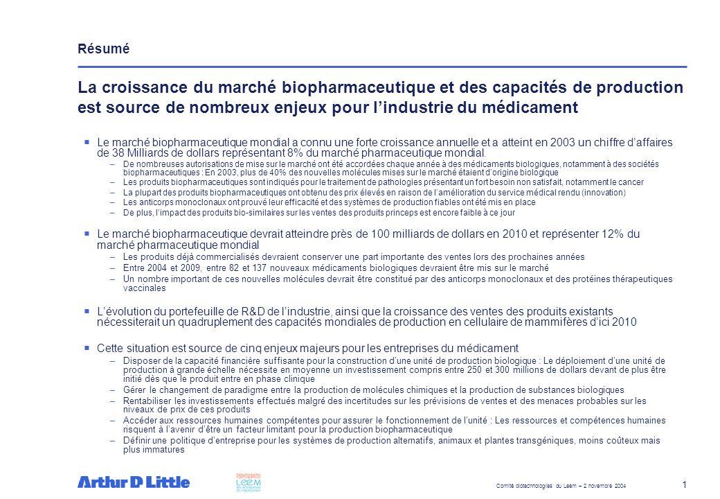 Comité biotechnologies du Leem – 2 novembre 2004 2 Le déploiement de ces unités de production pourrait représenter une opportunité économique pour la France à court et moyen terme Maintenir une balance commerciale excédentaire pour la production de médicaments en France évaluée à 6,4 milliards en 2003 –Depuis près de dix ans, la France est le premier producteur européen de médicaments avec plus de 150 usines de production de médicaments totalisant une production de plus de 28 milliards deuros en 2001 –Cette situation risque de se dégrader à moyen terme si la France ne comble pas sont retard dans le domaine de la production biologique –La majorité des principales unités de production biopharmaceutique est aujourdhui localisée en Amérique et Europe du Nord et les usines existantes en France sont menacées de fermeture avec le développement des génériques et les nouvelles vagues de fusions- acquisitions Créer un tissu industriel source dun grand nombre demplois en France –Limplantation dune unité de production de 50 kl pourrait générer plus de 3500 nouveaux emplois équivalents temps plein sur une période de 10 ans –Entre 2004 et 2010, nous avons extrapolé une croissance des capacités de production de 250 kl par an, représentant un investissement de plus de 2 milliards de dollars par an Participer à la structuration de la filière industrielle et du tissu des biotechnologies françaises –La production de lots cliniques de protéines recombinantes représente un enjeu stratégique pour une part importante du tissu français des biotechnologies –Pour les sociétés françaises, laccès à des capacités externes savère incontournable, via des CMOs ou des sociétés de biotechnologies partenaires –Cependant, la France est mal positionnée en terme dimplantation de sociétés exerçant une activité de CMOs à petite et grande échelle –Cette situation risque de freiner le développement de certaines sociétés de biotechnologies ou entraîner des cessions précoces de produits en phases cliniques –S
