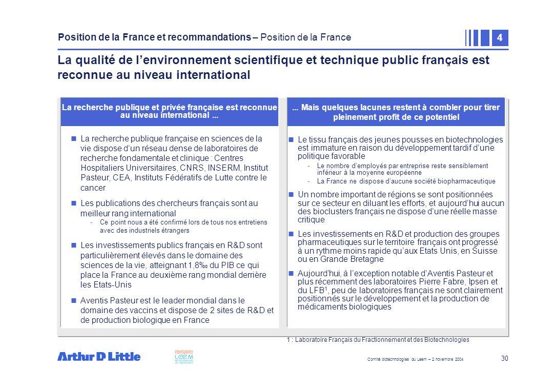 Comité biotechnologies du Leem – 2 novembre 2004 30 La recherche publique française en sciences de la vie dispose dun réseau dense de laboratoires de