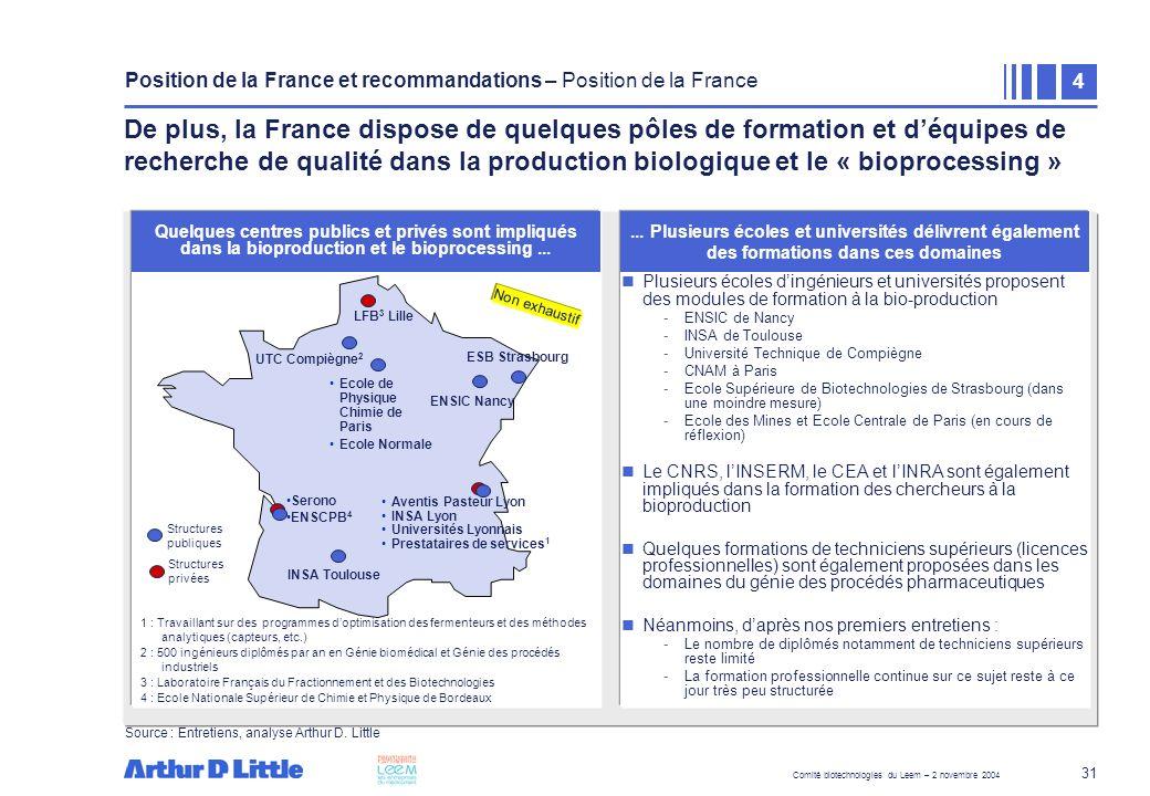 Comité biotechnologies du Leem – 2 novembre 2004 31 Quelques centres publics et privés sont impliqués dans la bioproduction et le bioprocessing... Plu