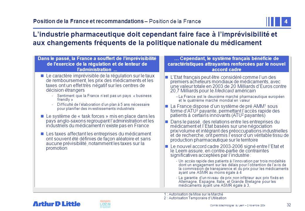 Comité biotechnologies du Leem – 2 novembre 2004 32 Lindustrie pharmaceutique doit cependant faire face à limprévisibilité et aux changements fréquent