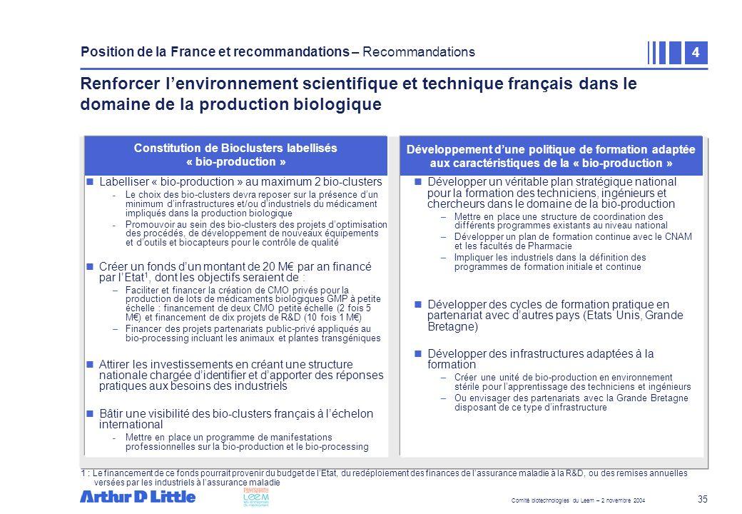 Comité biotechnologies du Leem – 2 novembre 2004 35 Labelliser « bio-production » au maximum 2 bio-clusters – Le choix des bio-clusters devra reposer
