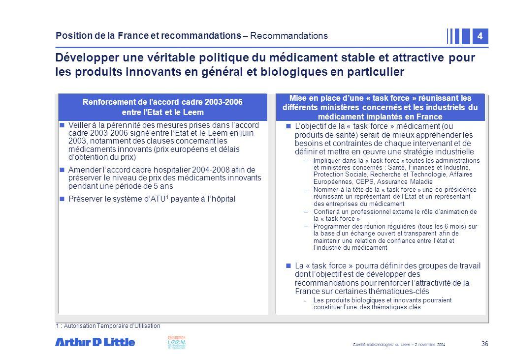 Comité biotechnologies du Leem – 2 novembre 2004 36 Veiller à la pérennité des mesures prises dans laccord cadre 2003-2006 signé entre lEtat et le Lee