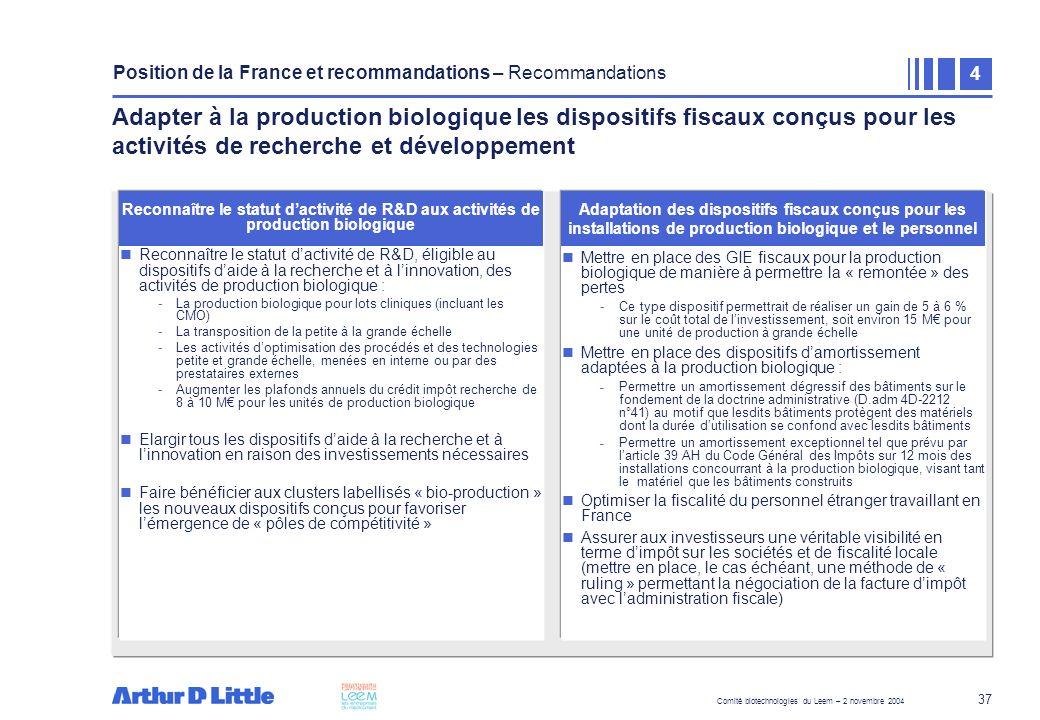 Comité biotechnologies du Leem – 2 novembre 2004 37 Adapter à la production biologique les dispositifs fiscaux conçus pour les activités de recherche