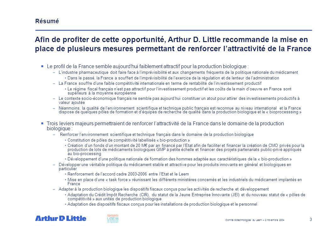Comité biotechnologies du Leem – 2 novembre 2004 34 Laxe « contexte socio-économique favorable » est un levier beaucoup plus difficile à actionner dans le cadre de la réglementation et du droit européen Le renforcement de lattractivité de la France reposerait sur trois axes majeurs...