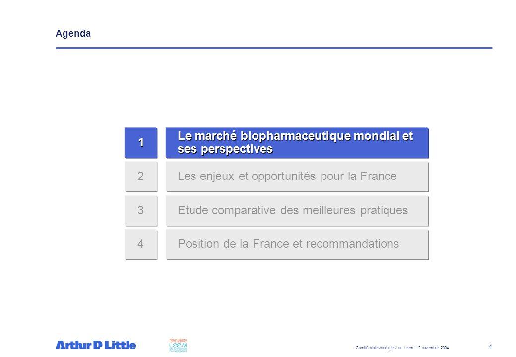 Comité biotechnologies du Leem – 2 novembre 2004 4 Le marché biopharmaceutique mondial et ses perspectives 1 Agenda Les enjeux et opportunités pour la