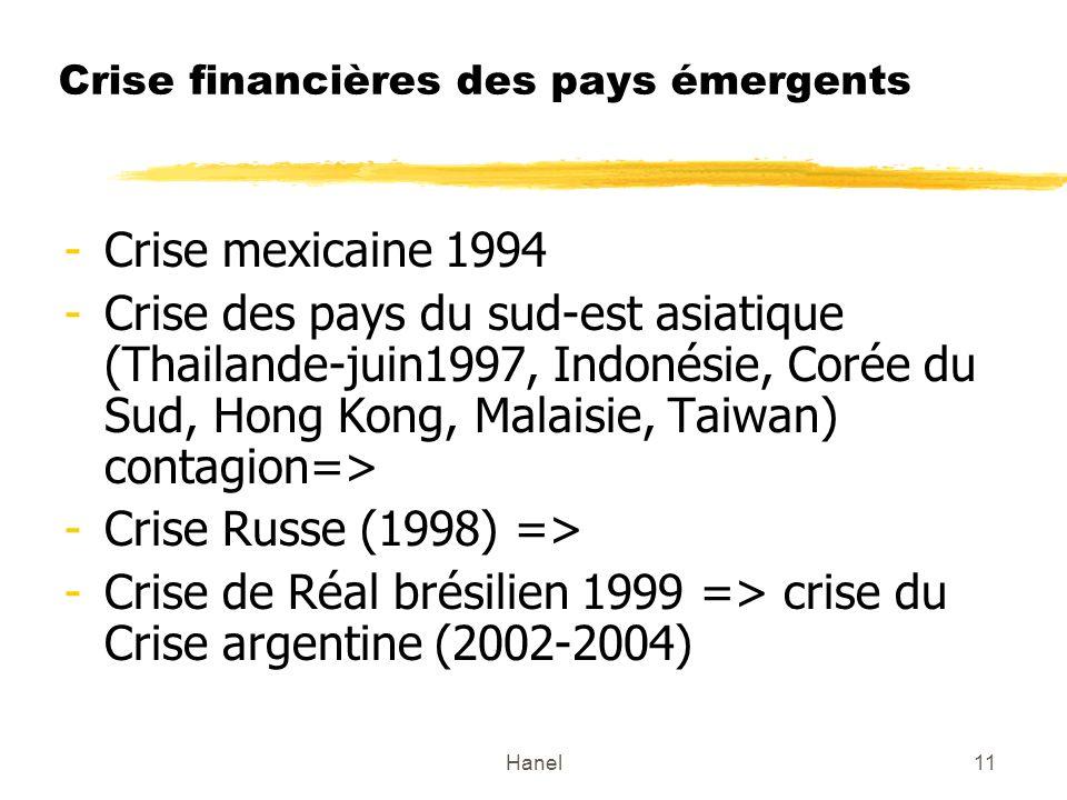 Hanel11 Crise financières des pays émergents -Crise mexicaine 1994 -Crise des pays du sud-est asiatique (Thailande-juin1997, Indonésie, Corée du Sud,