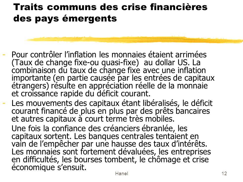 Hanel12 Traits communs des crise financières des pays émergents -Pour contrôler linflation les monnaies étaient arrimées (Taux de change fixe-ou quasi
