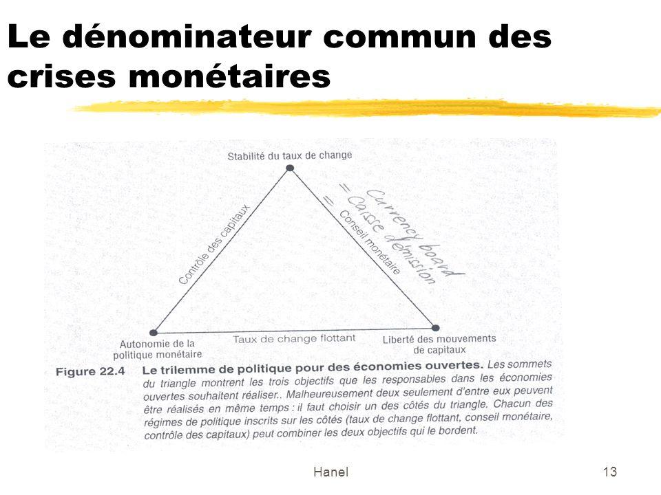 Hanel13 Le dénominateur commun des crises monétaires