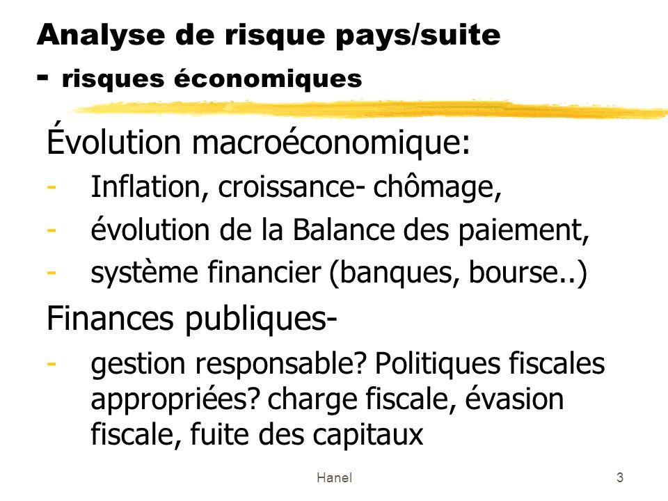 Hanel3 Analyse de risque pays/suite - risques économiques Évolution macroéconomique: -Inflation, croissance- chômage, -évolution de la Balance des pai