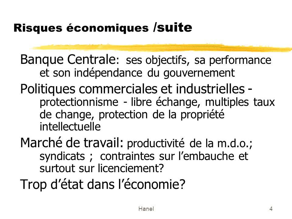Hanel4 Risques économiques /suite Banque Centrale : ses objectifs, sa performance et son indépendance du gouvernement Politiques commerciales et indus