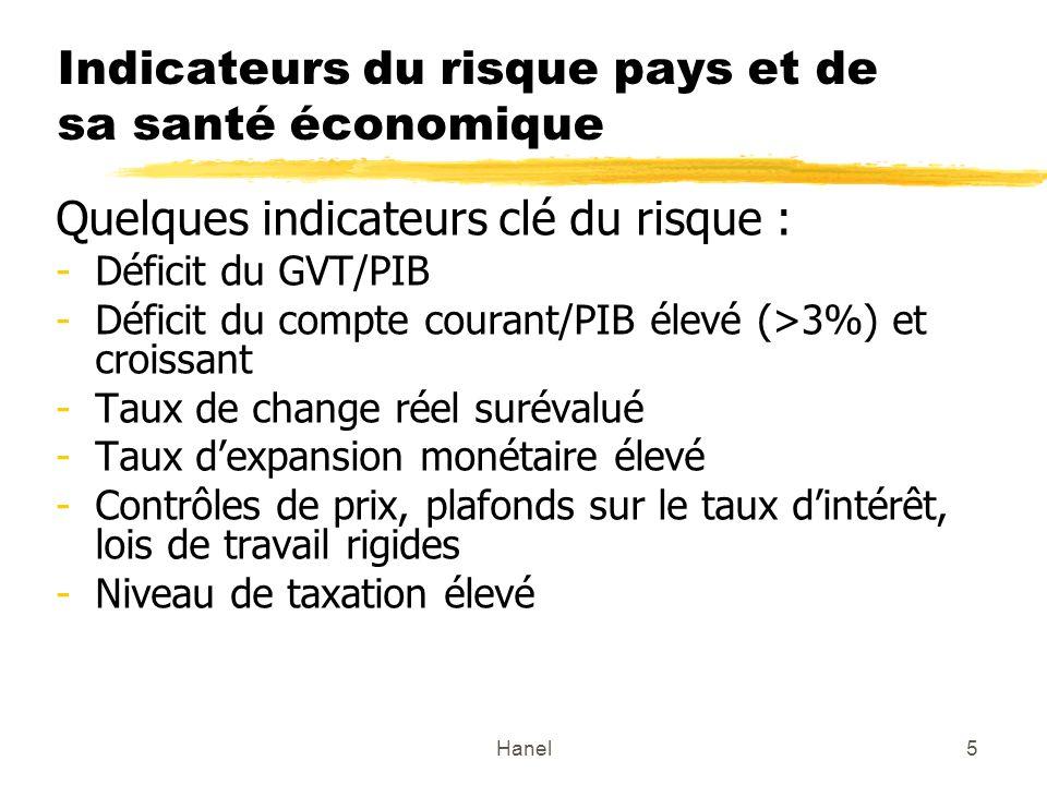 Hanel5 Indicateurs du risque pays et de sa santé économique Quelques indicateurs clé du risque : -Déficit du GVT/PIB -Déficit du compte courant/PIB él