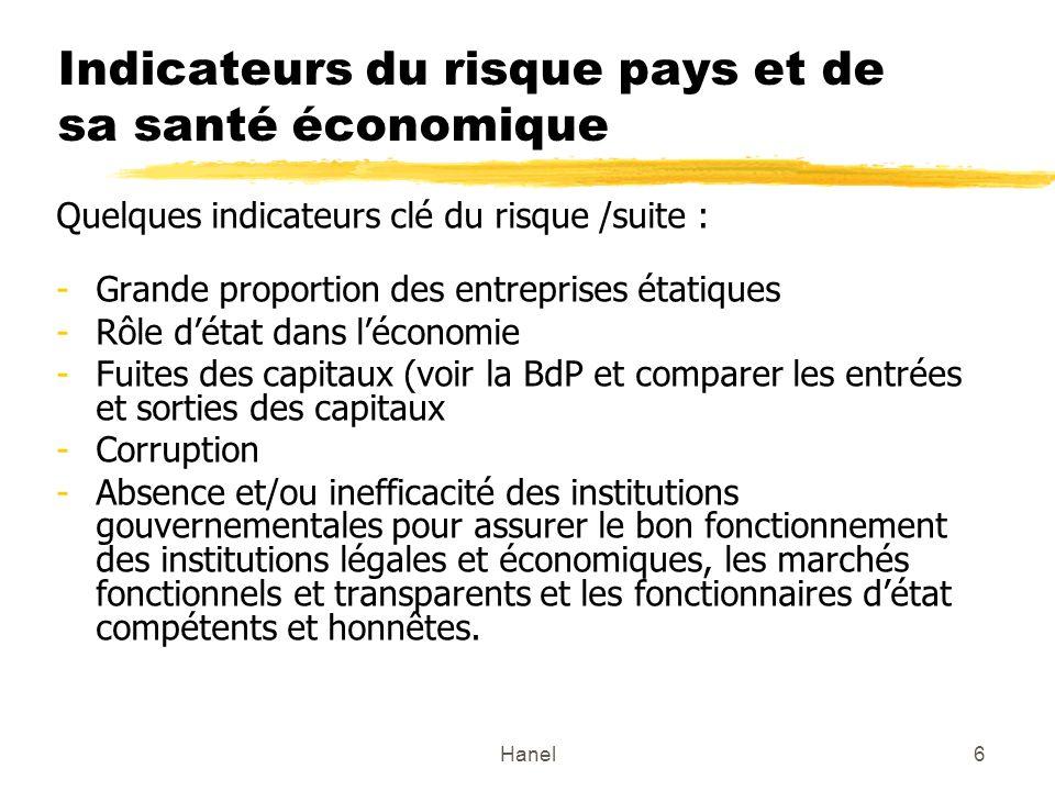 Hanel6 Indicateurs du risque pays et de sa santé économique Quelques indicateurs clé du risque /suite : -Grande proportion des entreprises étatiques -