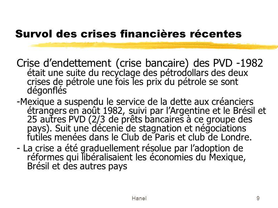 Hanel9 Survol des crises financières récentes Crise dendettement (crise bancaire) des PVD -1982 était une suite du recyclage des pétrodollars des deux