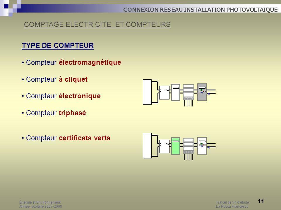 11 TYPE DE COMPTEUR Compteur électromagnétique Compteur à cliquet Compteur électronique Compteur triphasé Compteur certificats verts COMPTAGE ELECTRIC