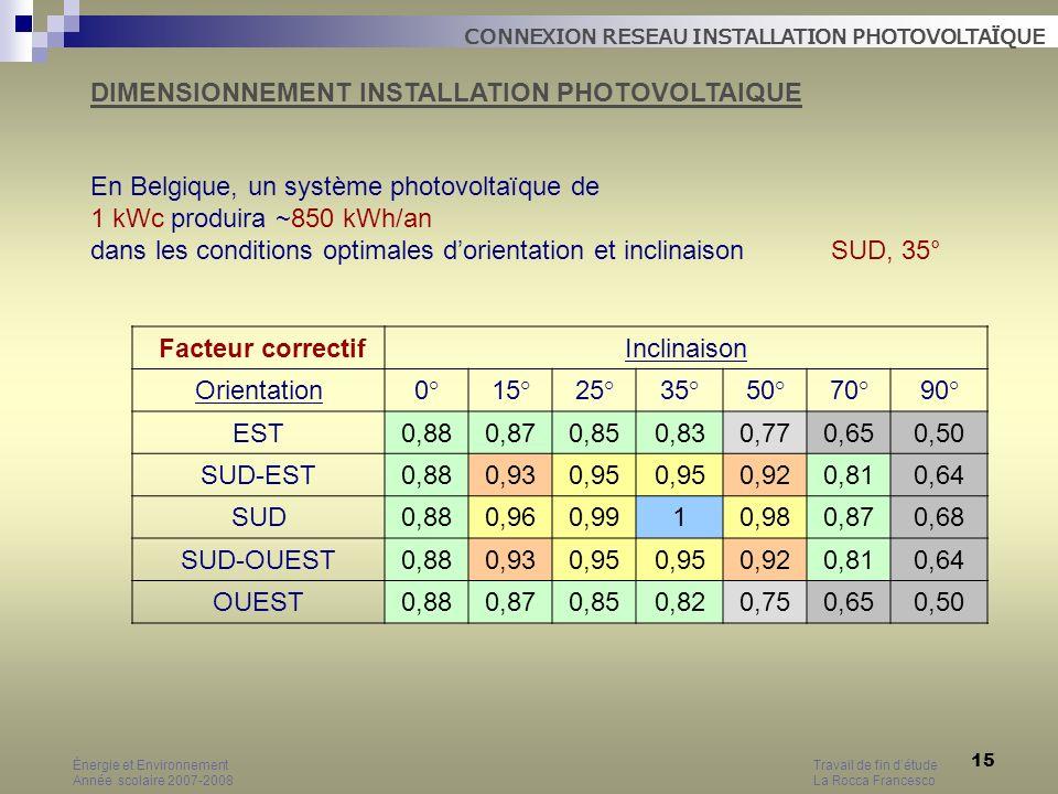 15 Facteur correctifInclinaison Orientation0°15°25°35°50°70°90° EST0,880,870,850,830,770,650,50 SUD-EST0,880,930,95 0,920,810,64 SUD0,880,960,9910,980