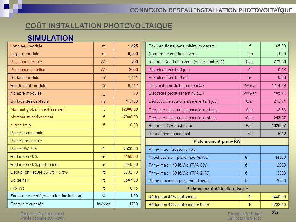 25 Longueur modulem1,425 Largeur modulem0,990 Puissane moduleWc200 Puissance installéeWc2000 Surface modulem²1,411 Rendement module%0,142 Nombre modul