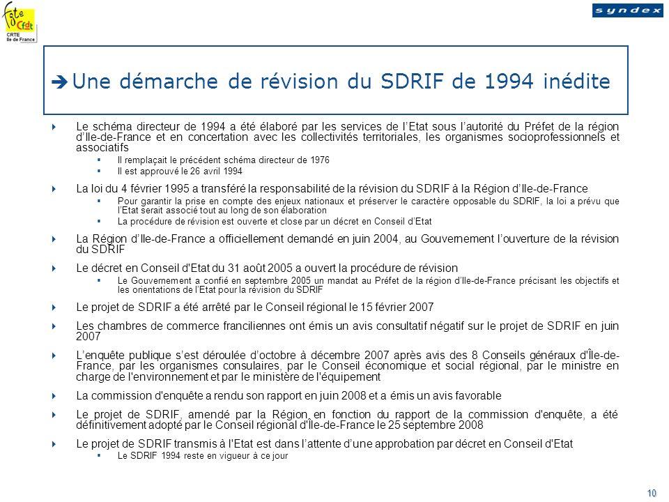 Nom de la société - nature de la mission - date Ce rapport est destiné aux membres du comité dentreprise 10 Une démarche de révision du SDRIF de 1994 inédite Le schéma directeur de 1994 a été élaboré par les services de lEtat sous lautorité du Préfet de la région dIle-de-France et en concertation avec les collectivités territoriales, les organismes socioprofessionnels et associatifs Il remplaçait le précédent schéma directeur de 1976 Il est approuvé le 26 avril 1994 La loi du 4 février 1995 a transféré la responsabilité de la révision du SDRIF à la Région dIle-de-France Pour garantir la prise en compte des enjeux nationaux et préserver le caractère opposable du SDRIF, la loi a prévu que lEtat serait associé tout au long de son élaboration La procédure de révision est ouverte et close par un décret en Conseil dEtat La Région dIle-de-France a officiellement demandé en juin 2004, au Gouvernement louverture de la révision du SDRIF Le décret en Conseil d Etat du 31 août 2005 a ouvert la procédure de révision Le Gouvernement a confié en septembre 2005 un mandat au Préfet de la région dIle-de-France précisant les objectifs et les orientations de lEtat pour la révision du SDRIF Le projet de SDRIF a été arrêté par le Conseil régional le 15 février 2007 Les chambres de commerce franciliennes ont émis un avis consultatif négatif sur le projet de SDRIF en juin 2007 Lenquête publique sest déroulée doctobre à décembre 2007 après avis des 8 Conseils généraux d Île-de- France, par les organismes consulaires, par le Conseil économique et social régional, par le ministre en charge de l environnement et par le ministère de l équipement La commission d enquête a rendu son rapport en juin 2008 et a émis un avis favorable Le projet de SDRIF, amendé par la Région en fonction du rapport de la commission d enquête, a été définitivement adopté par le Conseil régional d Île-de-France le 25 septembre 2008 Le projet de SDRIF transmis à l Etat est dans lattente dune approbation par décret en Con