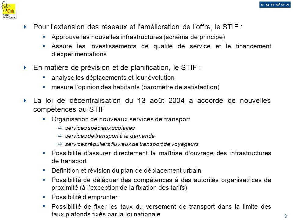 17 Les évolutions du cadre réglementaire
