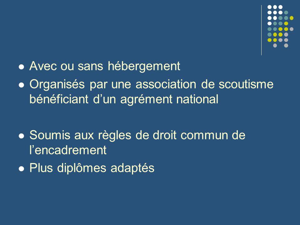 Avec ou sans hébergement Organisés par une association de scoutisme bénéficiant dun agrément national Soumis aux règles de droit commun de lencadremen
