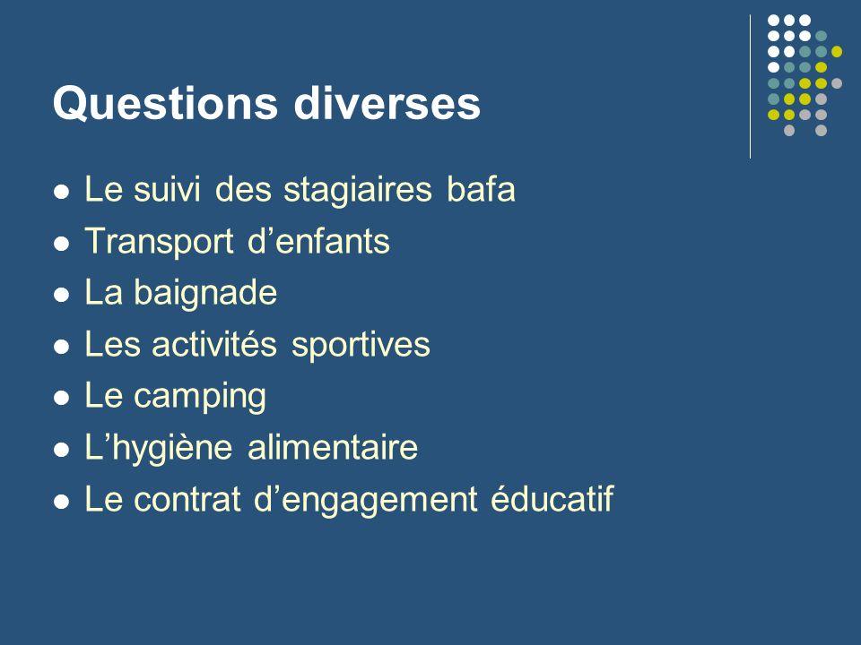 Questions diverses Le suivi des stagiaires bafa Transport denfants La baignade Les activités sportives Le camping Lhygiène alimentaire Le contrat deng