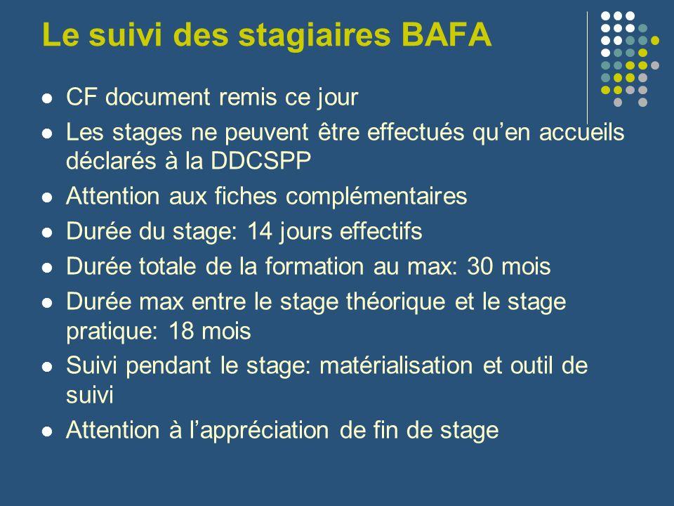 Le suivi des stagiaires BAFA CF document remis ce jour Les stages ne peuvent être effectués quen accueils déclarés à la DDCSPP Attention aux fiches co