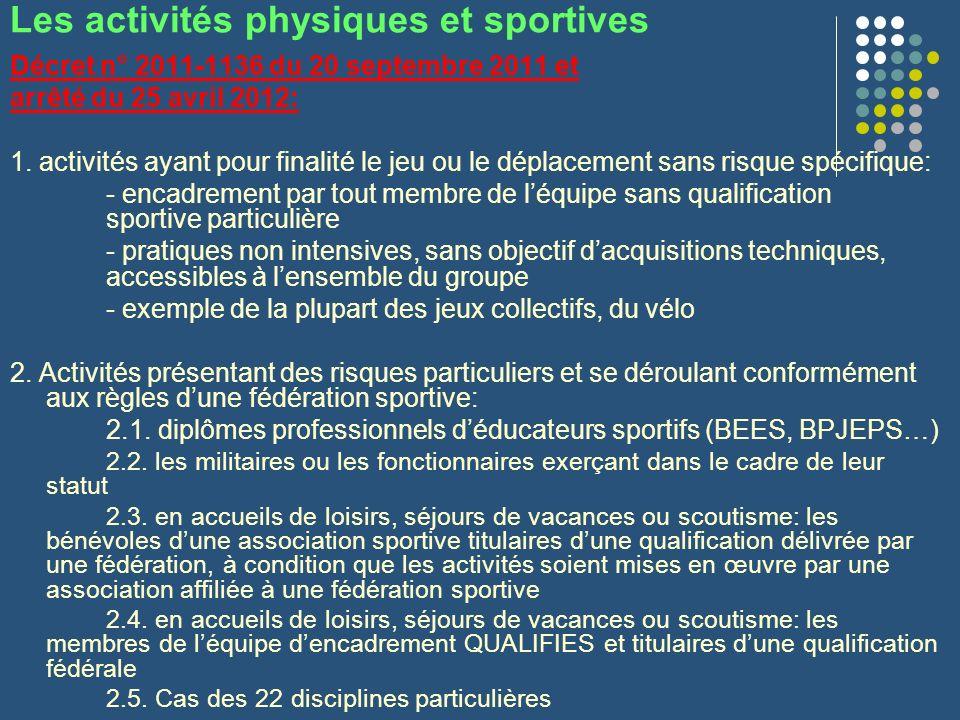 Les activités physiques et sportives Décret n° 2011-1136 du 20 septembre 2011 et arrêté du 25 avril 2012: 1. activités ayant pour finalité le jeu ou l