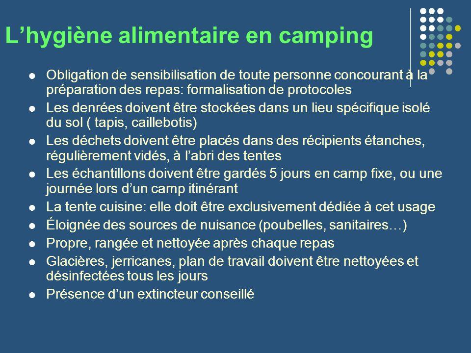 Lhygiène alimentaire en camping Obligation de sensibilisation de toute personne concourant à la préparation des repas: formalisation de protocoles Les