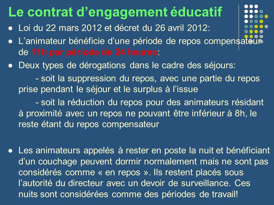 Le contrat dengagement éducatif Loi du 22 mars 2012 et décret du 26 avril 2012: Lanimateur bénéficie dune période de repos compensateur de 11h par pér