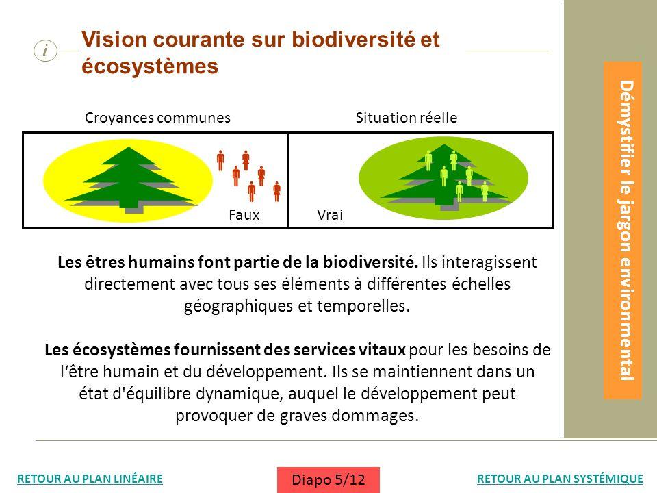 i Vision courante sur biodiversité et écosystèmes Les êtres humains font partie de la biodiversité. Ils interagissent directement avec tous ses élémen