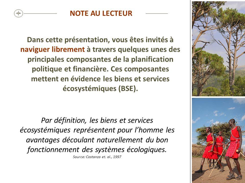 413 Saint Jacques, Suite 800 Montréal QC, Canada H2Y 1N9 Tel: +1 514 288 2220 Fax: +1 514 288 6588 E-mail: secretariat@cbd.intsecretariat@cbd.int Web: www.cbd.intwww.cbd.int Pour plus d informations, s il vous plaît contacter: Secrétariat de la Convention sur la diversité biologique Technical support for this project has been provided by UNEP.