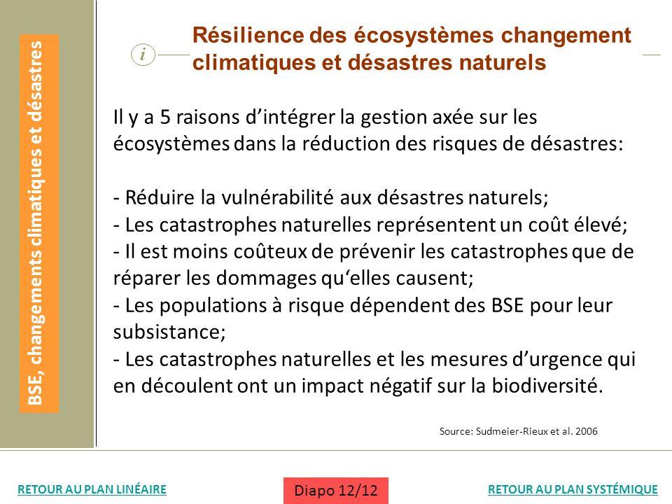 i Résilience des écosystèmes changement climatiques et désastres naturels Il y a 5 raisons dintégrer la gestion axée sur les écosystèmes dans la réduc