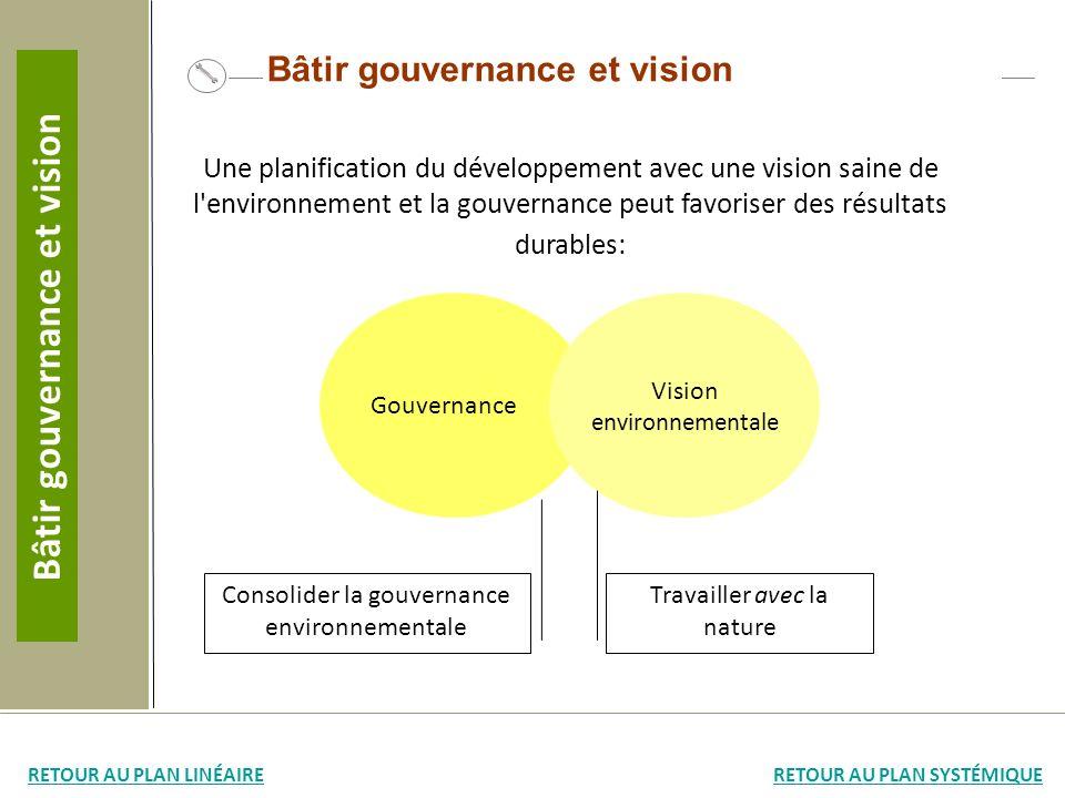 Bâtir gouvernance et vision Gouvernance Vision environnementale Travailler avec la nature Consolider la gouvernance environnementale Une planification