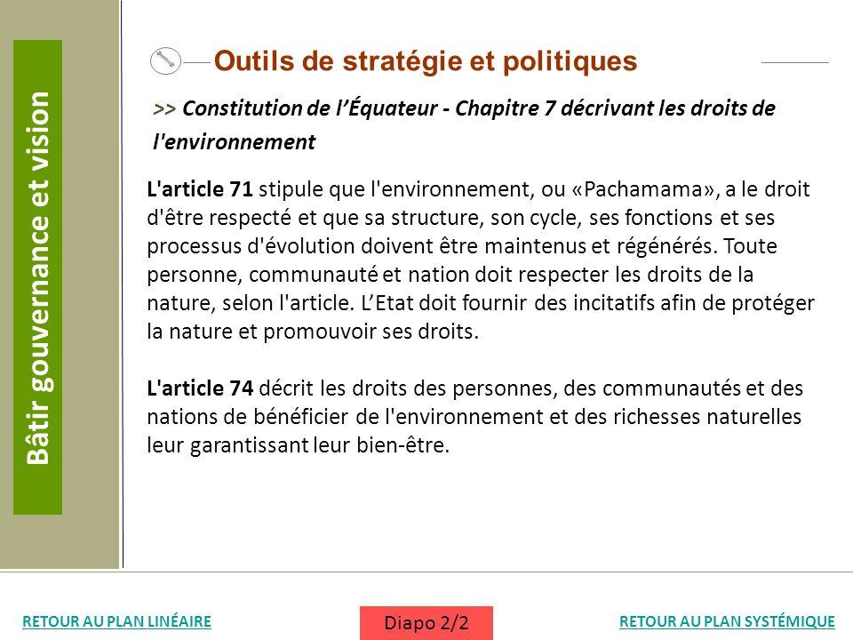 Outils de stratégie et politiques >> Constitution de lÉquateur - Chapitre 7 décrivant les droits de l'environnement L'article 71 stipule que l'environ